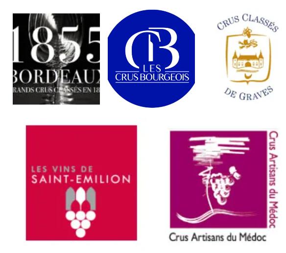 Logos classification des vins de Bordeaux