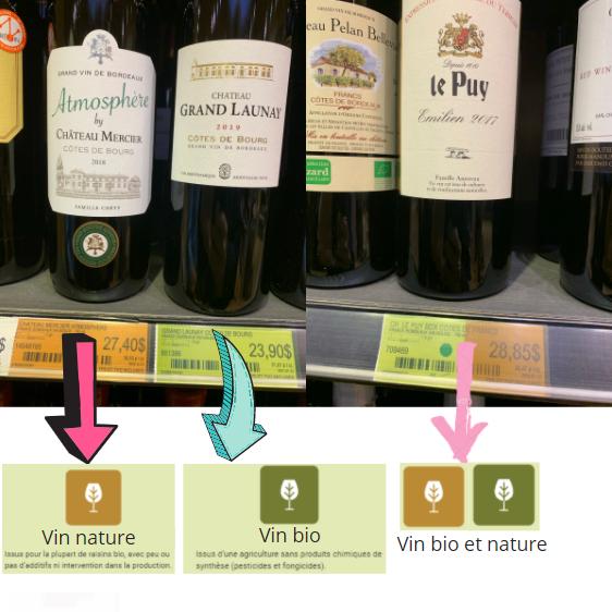 Étiquettes de tablettes à la SAQ vins bio et nature