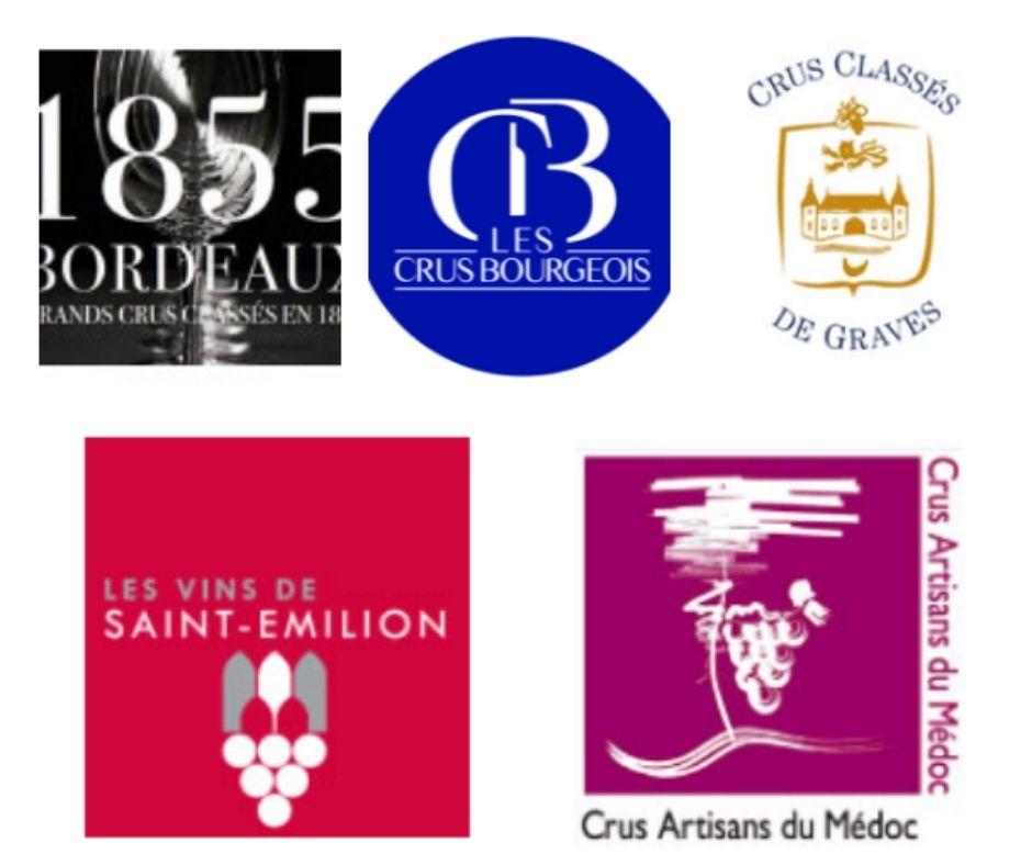 Systèmes de classification des vins de Bordeaux